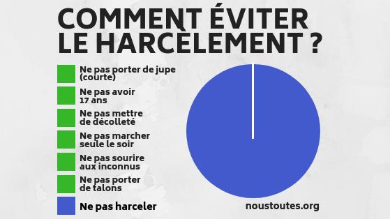 Schéma harcèlement
